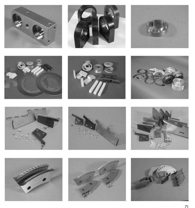 Części eksploatacyjne i noże krążkowe firmy IMABT